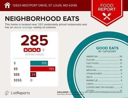 12453 Westport Drive - Photo 30