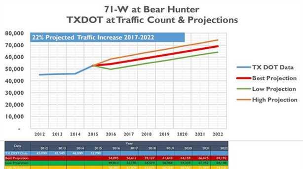 701 S Bear Hunter Drive - Photo 18